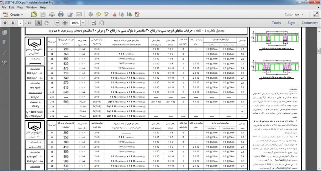 دانلود جدول طراحی تیرچه – دانلوددانلود جدول طراحی تیرچه